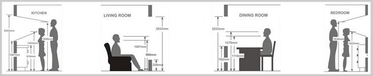 pg aluminium window planning